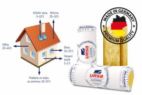 Nezateplenou střechou může unikat 25 až 30 procent veškerého tepla určeného kvytápění domu (zdroj: URSA)