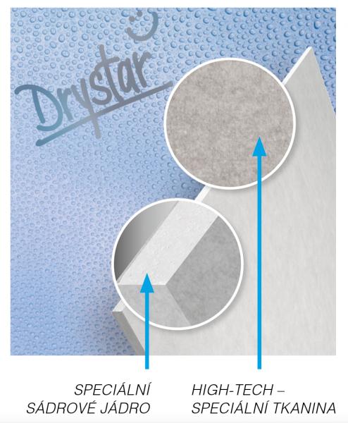 Knauf Drystar (zdroj: Knauf)