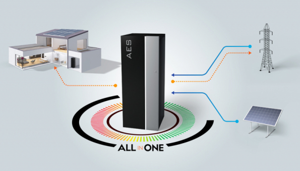 AES schéma: dům - stanice - síť
