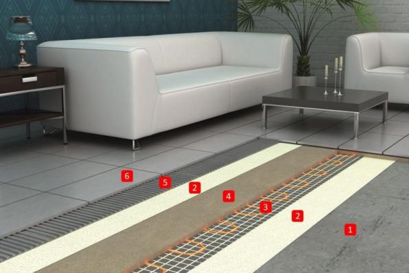 Baumit Nivello Quattro – příklad skladby konstrukce při použití podlahového vytápění s elektrickým odporovým drátem: 1. Podkladní beton, 2. Baumit SuperPrimer – základní nátěr, 3. Elektrický odporový drát – podlahové vytápění, 4. Baumit Nivello Quattro – samonivelační sádrová stěrka, 5. Baumit Baumacol FlexTop / FlexUni – lepicí malta, 6. Baumit Baumacol PremiumFuge – spárovací hmota